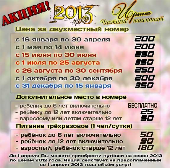 Цены 2012